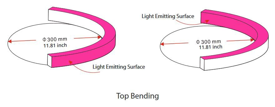 Vivid Wave Top Bending Diameter